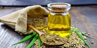 Industrial Hemp Food Science Company Fiscal Earnings Relese May