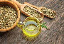 Industrial Hemp Extraction Acquisition Agreement Isodiol